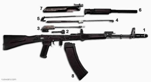 AK-107 – componente (n°4 – cele 2 tije in contra-actiune BARS)
